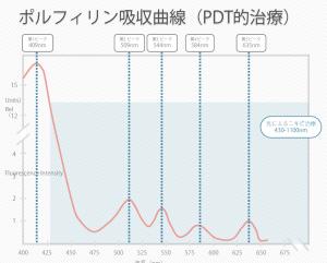 スクリーンショット 2015-03-16 06.47.17